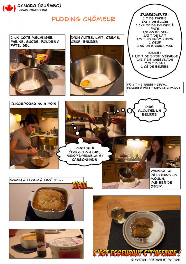 Recette - Canada - Pudding chômeur