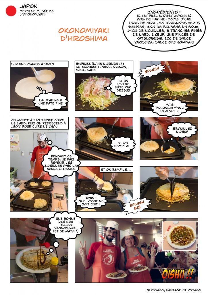 Recette - Japon - Okonomiyaki - 1